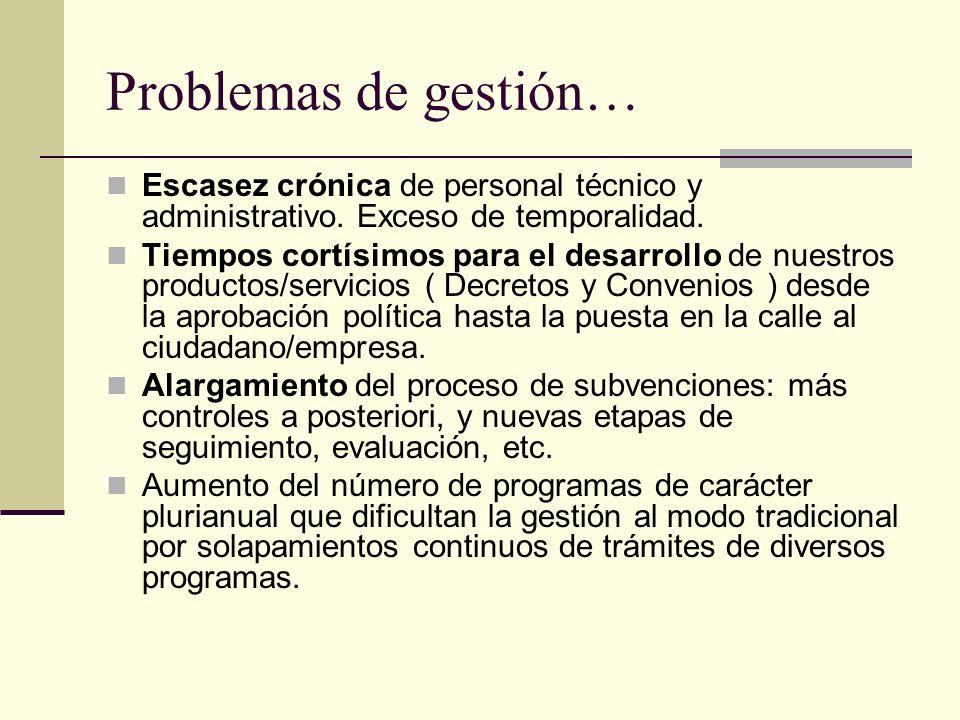 Problemas de gestión… Escasez crónica de personal técnico y administrativo. Exceso de temporalidad.