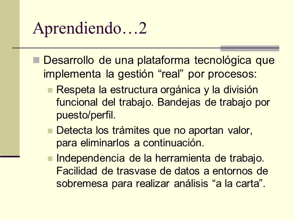 Aprendiendo…2 Desarrollo de una plataforma tecnológica que implementa la gestión real por procesos: