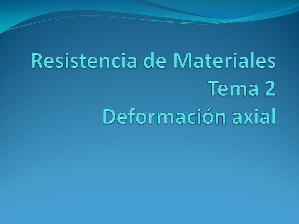 Resistencia de Materiales Tema 2 Deformación axial