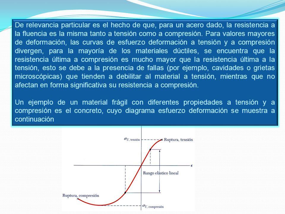 De relevancia particular es el hecho de que, para un acero dado, la resistencia a la fluencia es la misma tanto a tensión como a compresión. Para valores mayores de deformación, las curvas de esfuerzo deformación a tensión y a compresión divergen, para la mayoría de los materiales dúctiles, se encuentra que la resistencia última a compresión es mucho mayor que la resistencia última a la tensión, esto se debe a la presencia de fallas (por ejemplo, cavidades o grietas microscópicas) que tienden a debilitar al material a tensión, mientras que no afectan en forma significativa su resistencia a compresión.
