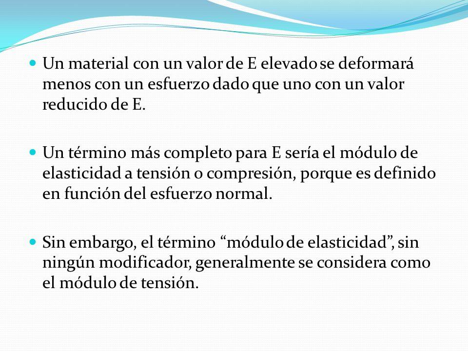 Un material con un valor de E elevado se deformará menos con un esfuerzo dado que uno con un valor reducido de E.