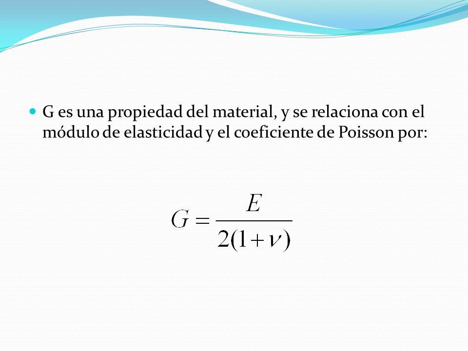 G es una propiedad del material, y se relaciona con el módulo de elasticidad y el coeficiente de Poisson por: