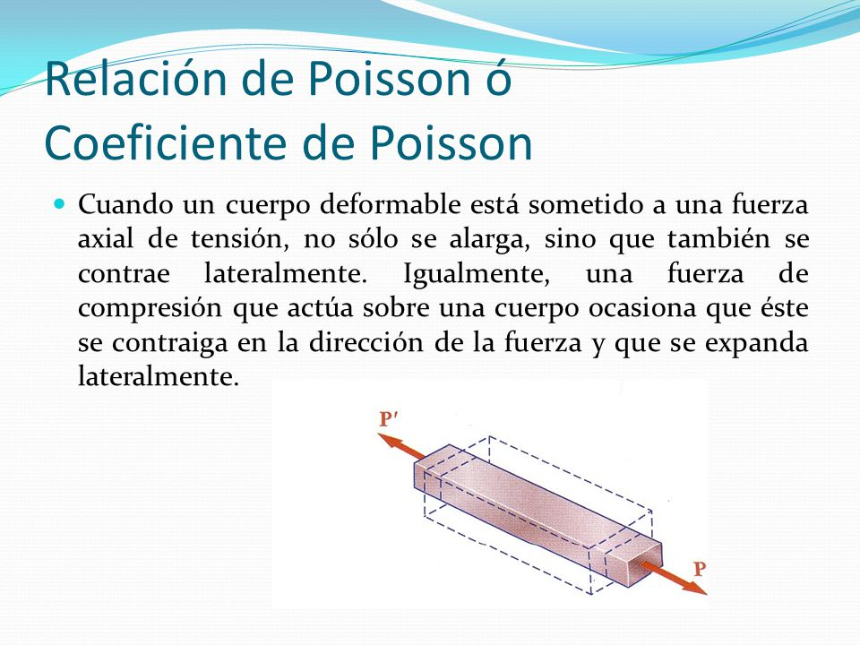 Relación de Poisson ó Coeficiente de Poisson