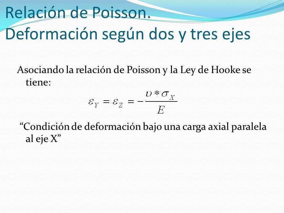 Relación de Poisson. Deformación según dos y tres ejes