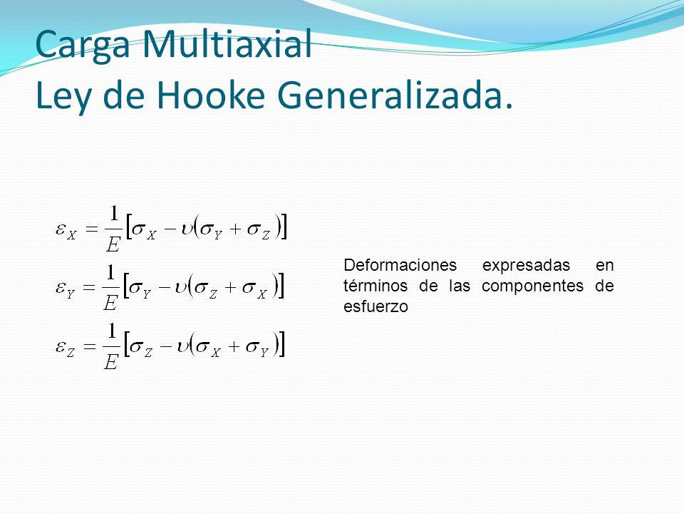 Carga Multiaxial Ley de Hooke Generalizada.