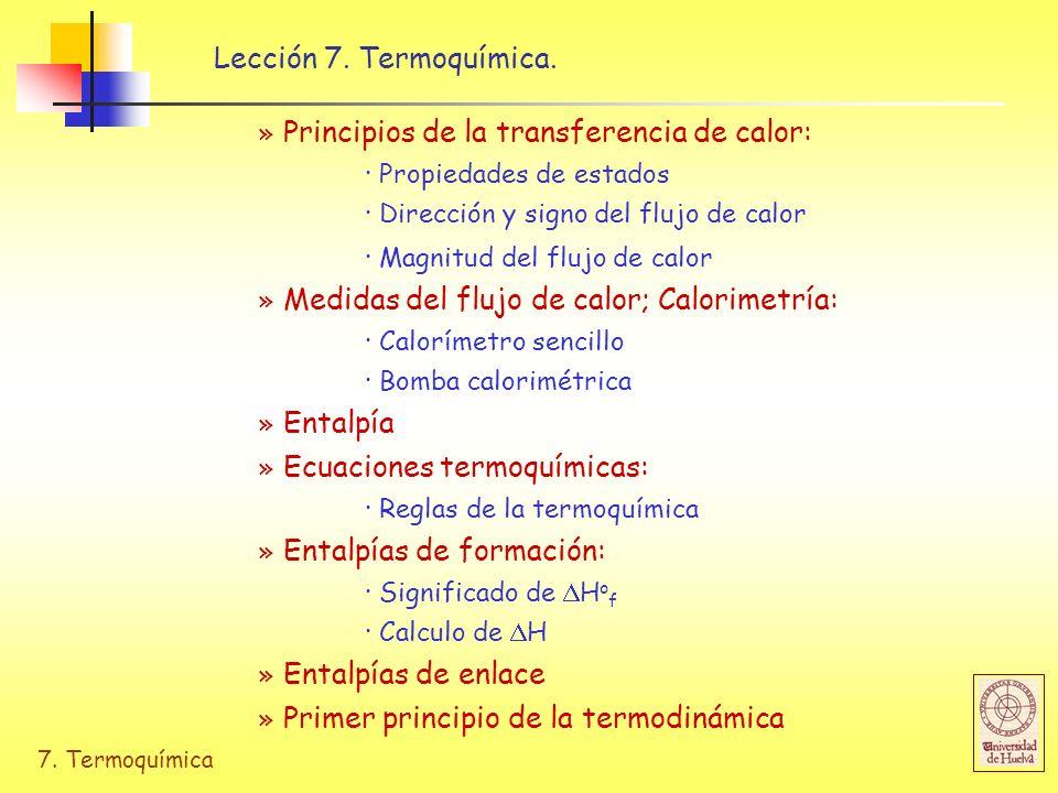Lección 7. Termoquímica. » Principios de la transferencia de calor: