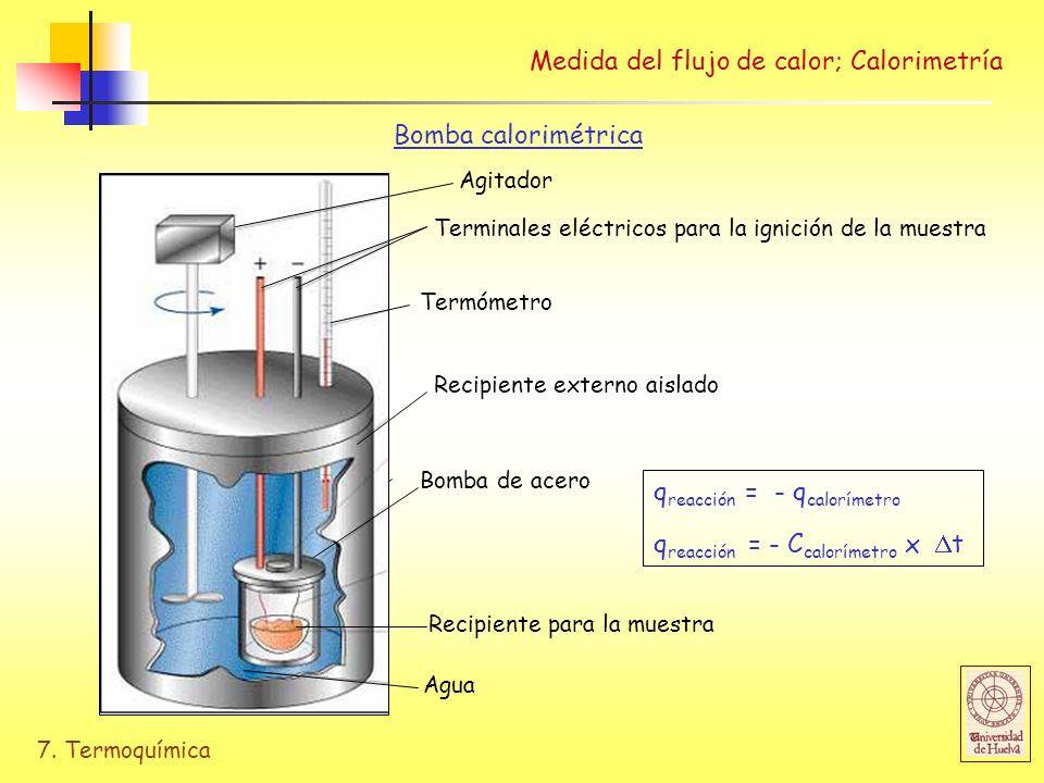 Medida del flujo de calor; Calorimetría