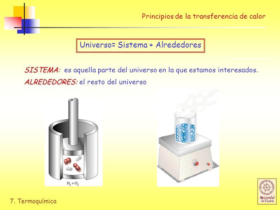 Universo= Sistema + Alrededores