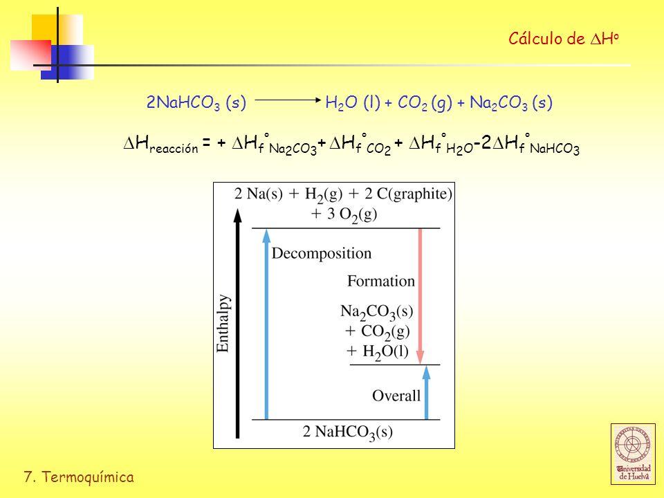 Hreacción = + Hf°Na2CO3+ Hf°CO2 + Hf°H2O-2Hf°NaHCO3