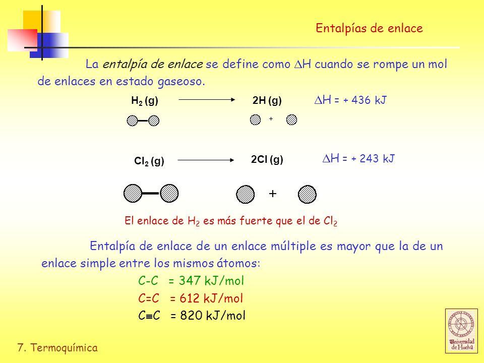 Entalpías de enlace La entalpía de enlace se define como H cuando se rompe un mol de enlaces en estado gaseoso.