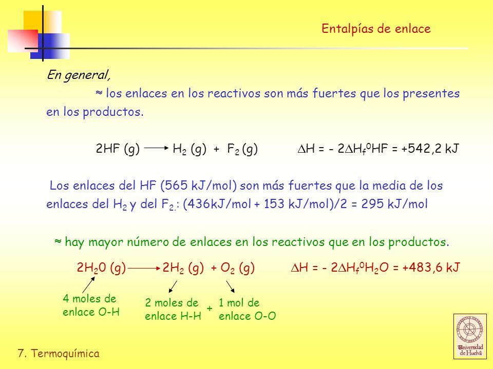 2HF (g) H2 (g) + F2 (g) H = - 2Hf0HF = +542,2 kJ