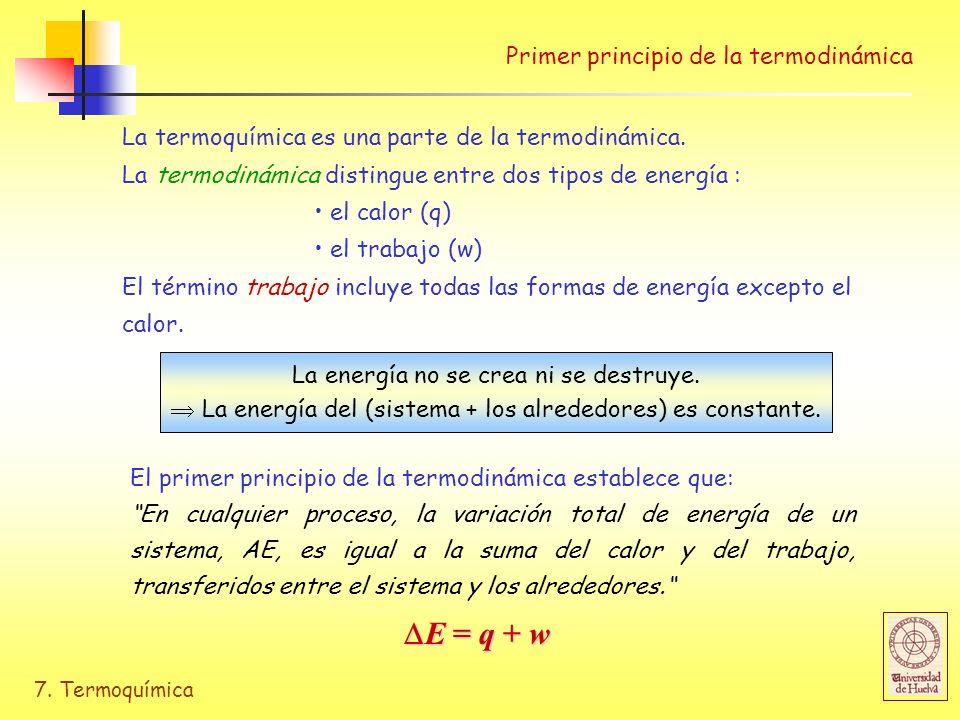 DE = q + w Primer principio de la termodinámica