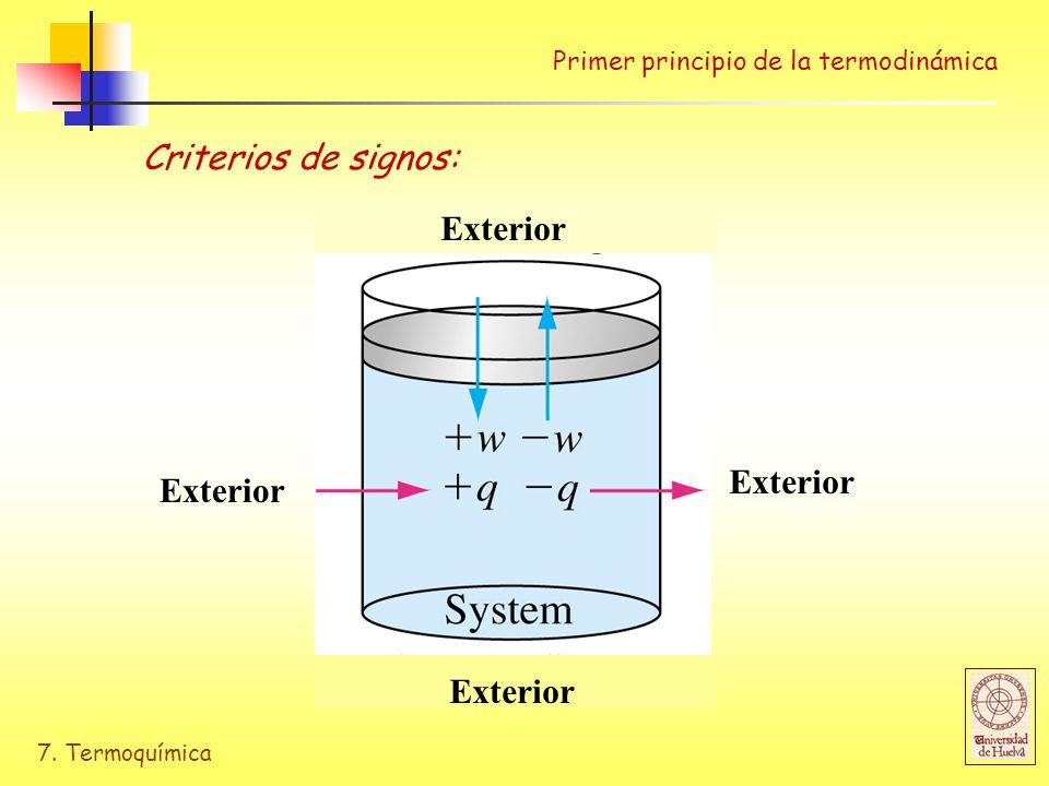 Criterios de signos: Exterior Exterior Exterior Exterior