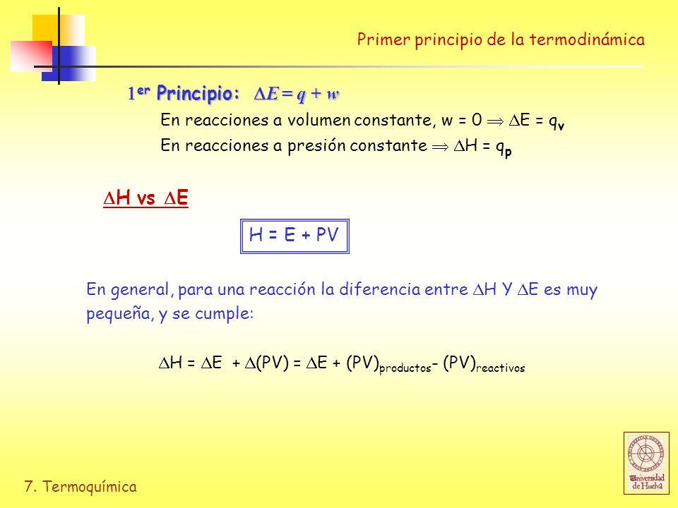 1er Principio: DE = q + w H vs E H = E + PV
