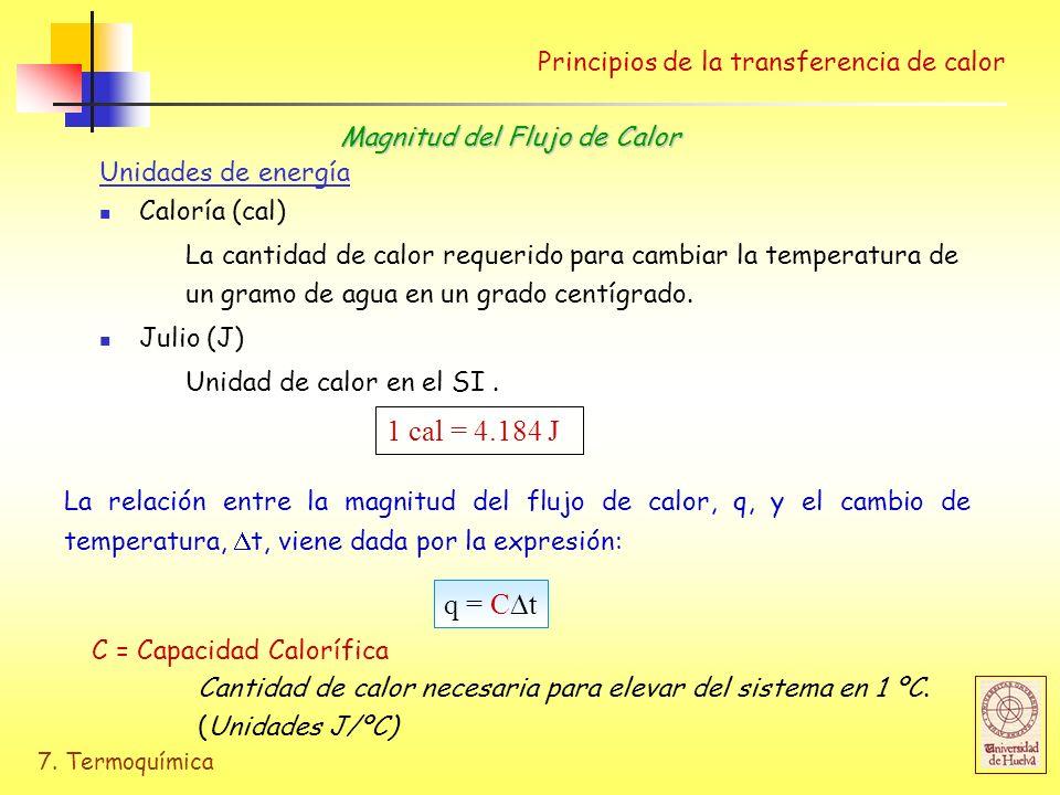 1 cal = 4.184 J q = Ct Principios de la transferencia de calor