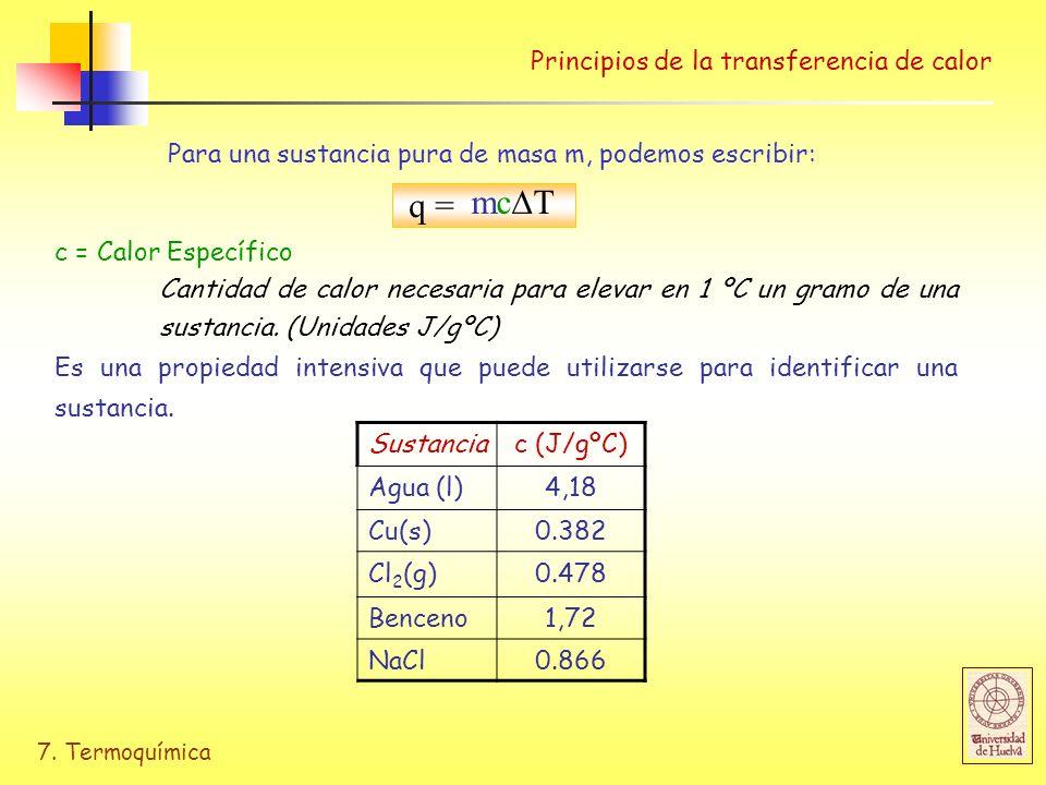 q = mcT Principios de la transferencia de calor