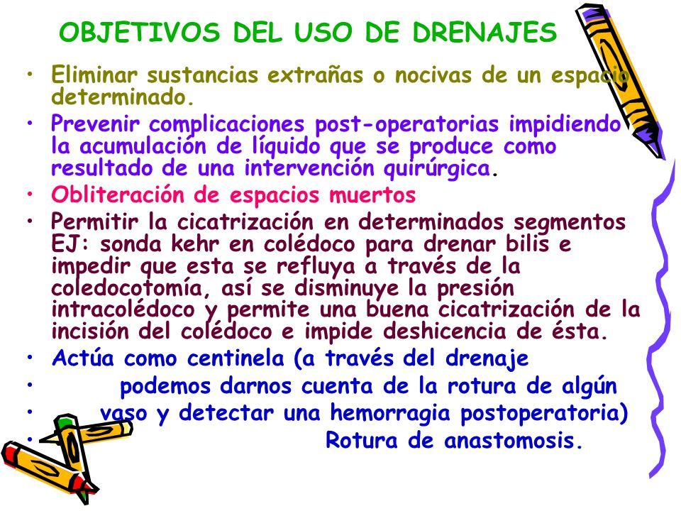 OBJETIVOS DEL USO DE DRENAJES