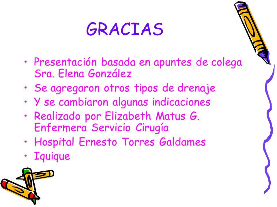 GRACIAS Presentación basada en apuntes de colega Sra. Elena González