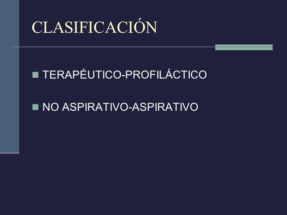 CLASIFICACIÓN TERAPÉUTICO-PROFILÁCTICO NO ASPIRATIVO-ASPIRATIVO