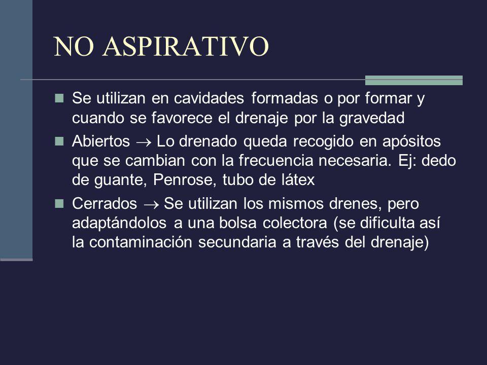 NO ASPIRATIVO Se utilizan en cavidades formadas o por formar y cuando se favorece el drenaje por la gravedad.