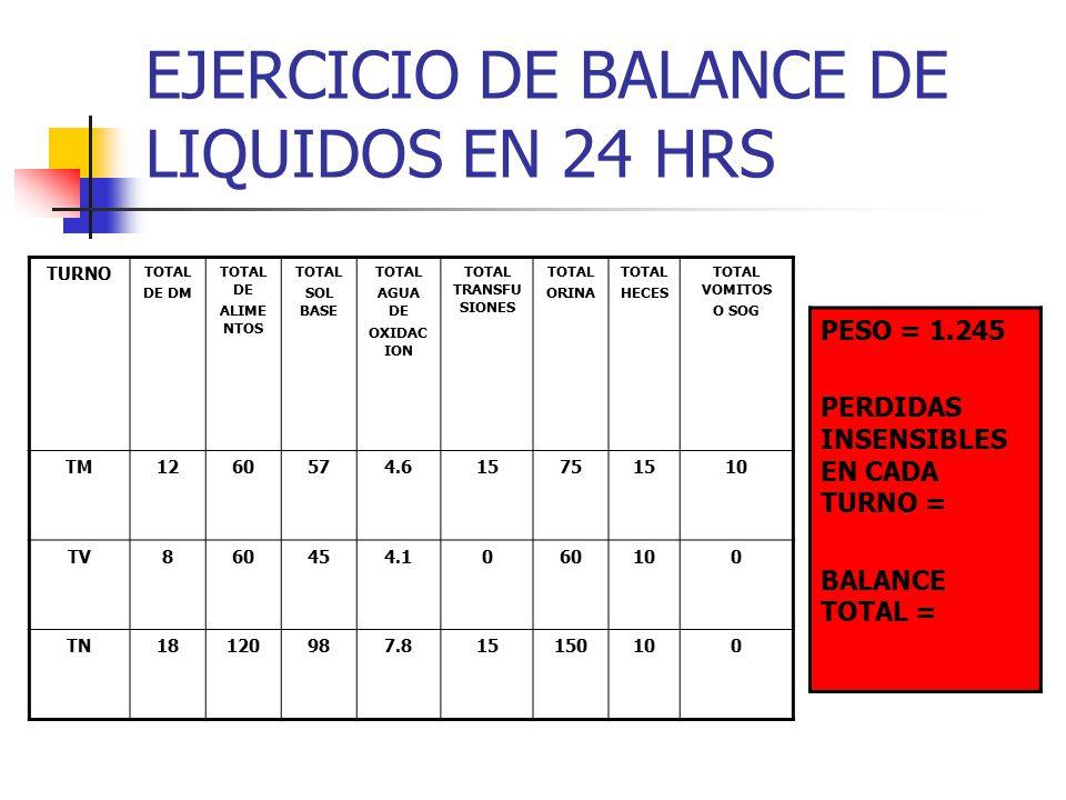 EJERCICIO DE BALANCE DE LIQUIDOS EN 24 HRS