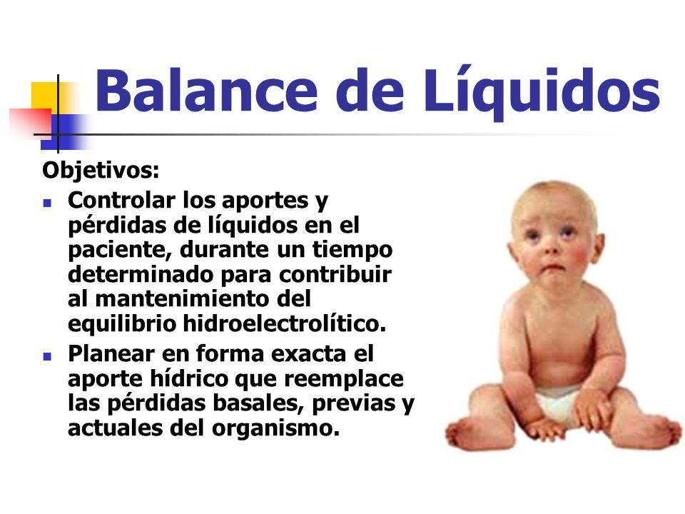 Balance de Líquidos Objetivos: