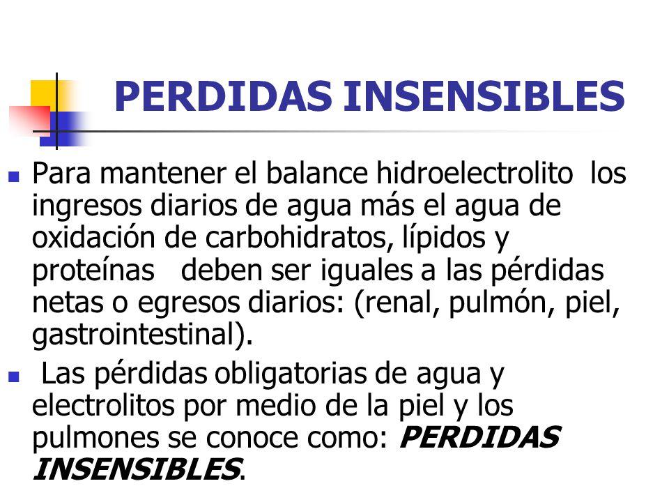PERDIDAS INSENSIBLES