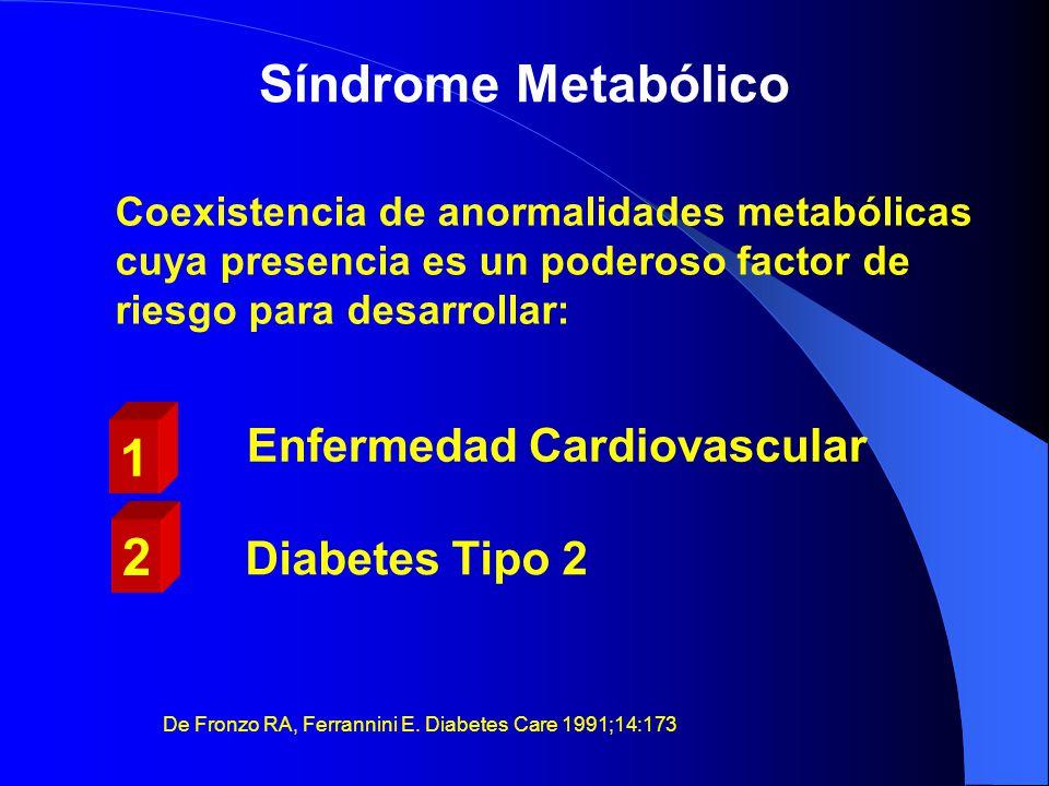 Factor Diabetes Diabetes Tipo 2 Y 1 | factor diabetes