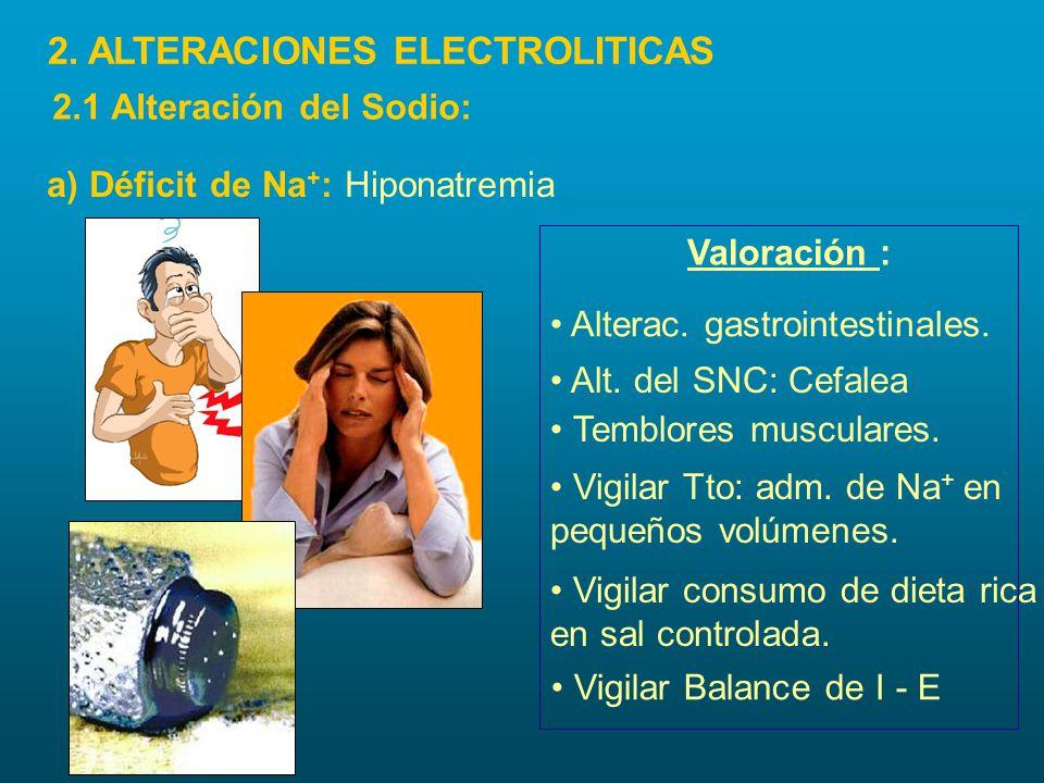 2. ALTERACIONES ELECTROLITICAS