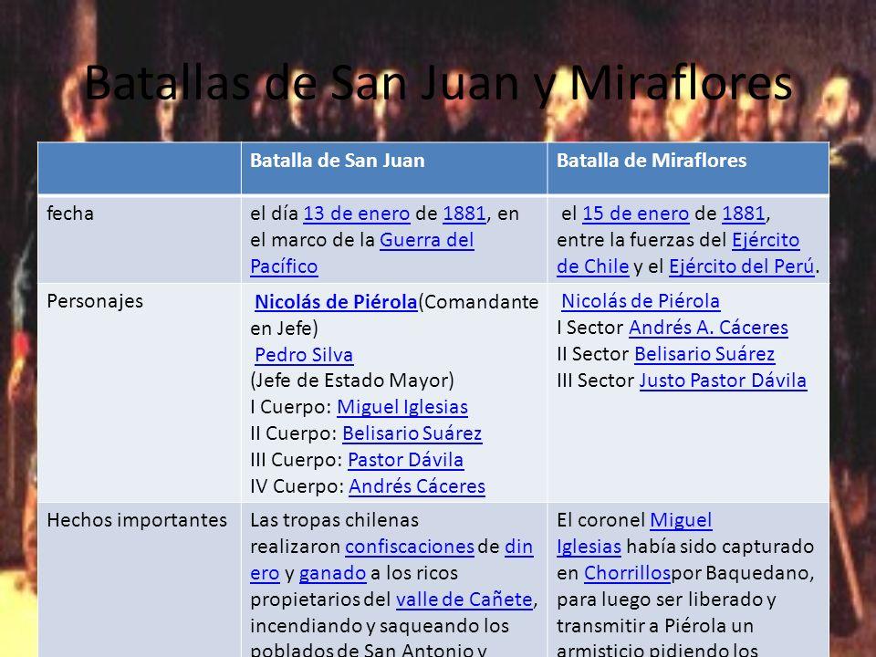 Batallas de San Juan y Miraflores