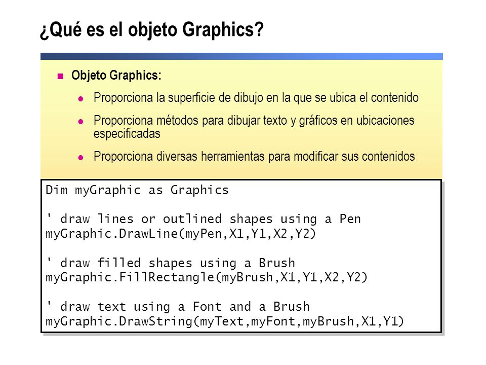 ¿Qué es el objeto Graphics