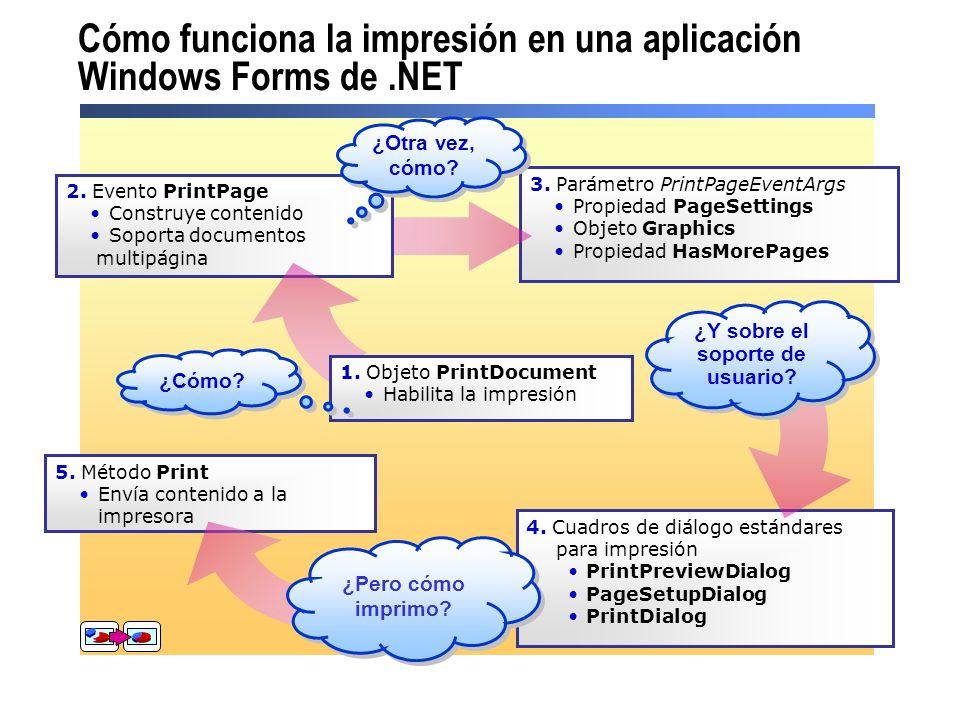 Cómo funciona la impresión en una aplicación Windows Forms de .NET
