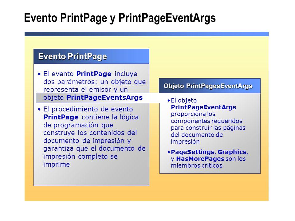 Evento PrintPage y PrintPageEventArgs