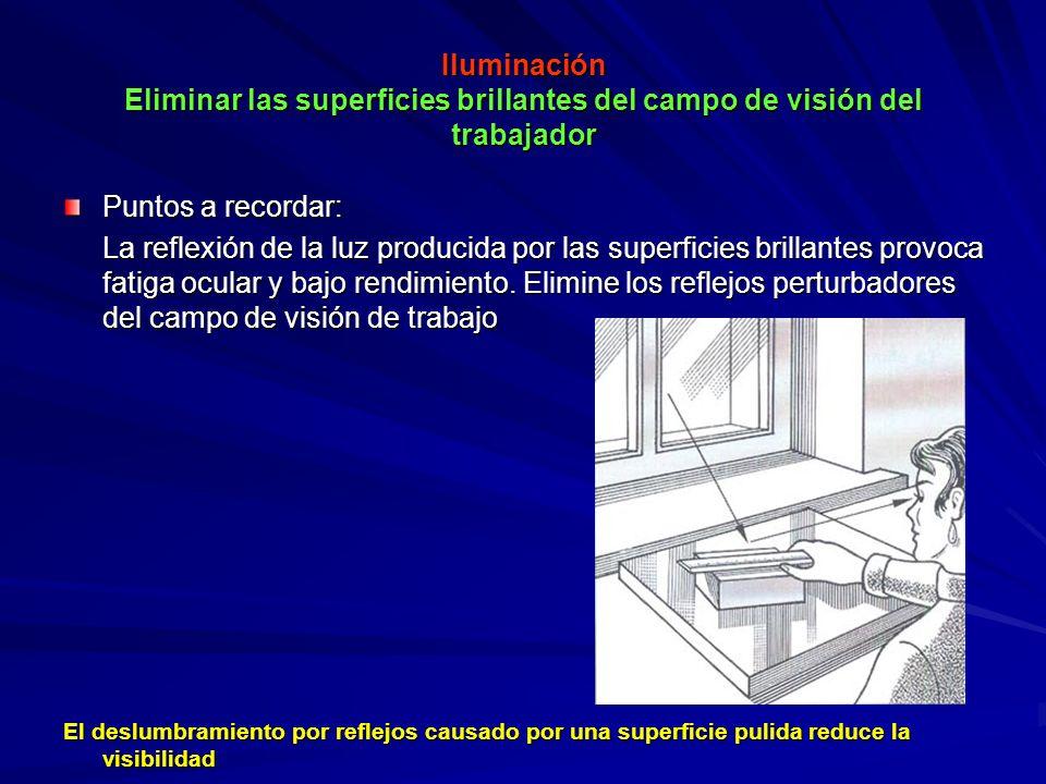 Iluminación Eliminar las superficies brillantes del campo de visión del trabajador