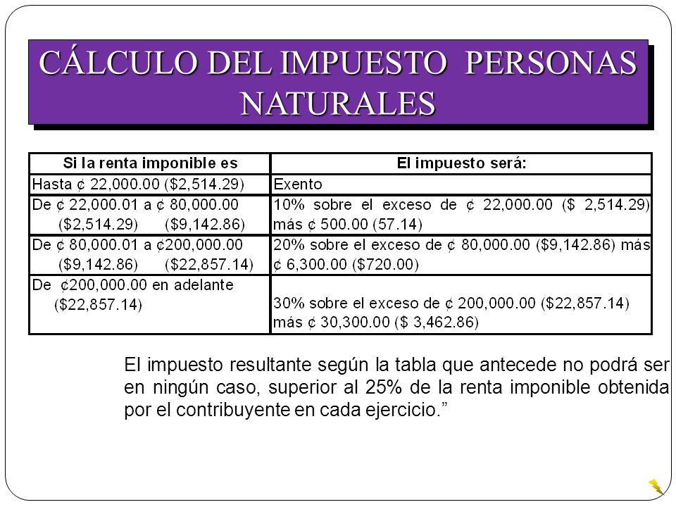 CÁLCULO DEL IMPUESTO PERSONAS NATURALES