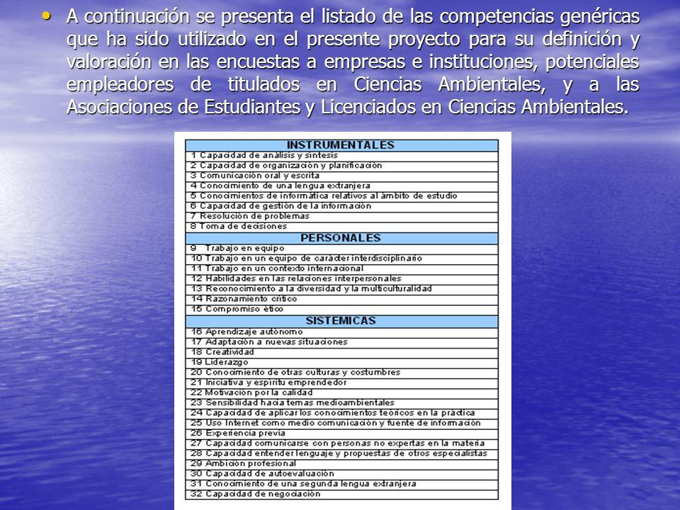 A continuación se presenta el listado de las competencias genéricas que ha sido utilizado en el presente proyecto para su definición y valoración en las encuestas a empresas e instituciones, potenciales empleadores de titulados en Ciencias Ambientales, y a las Asociaciones de Estudiantes y Licenciados en Ciencias Ambientales.