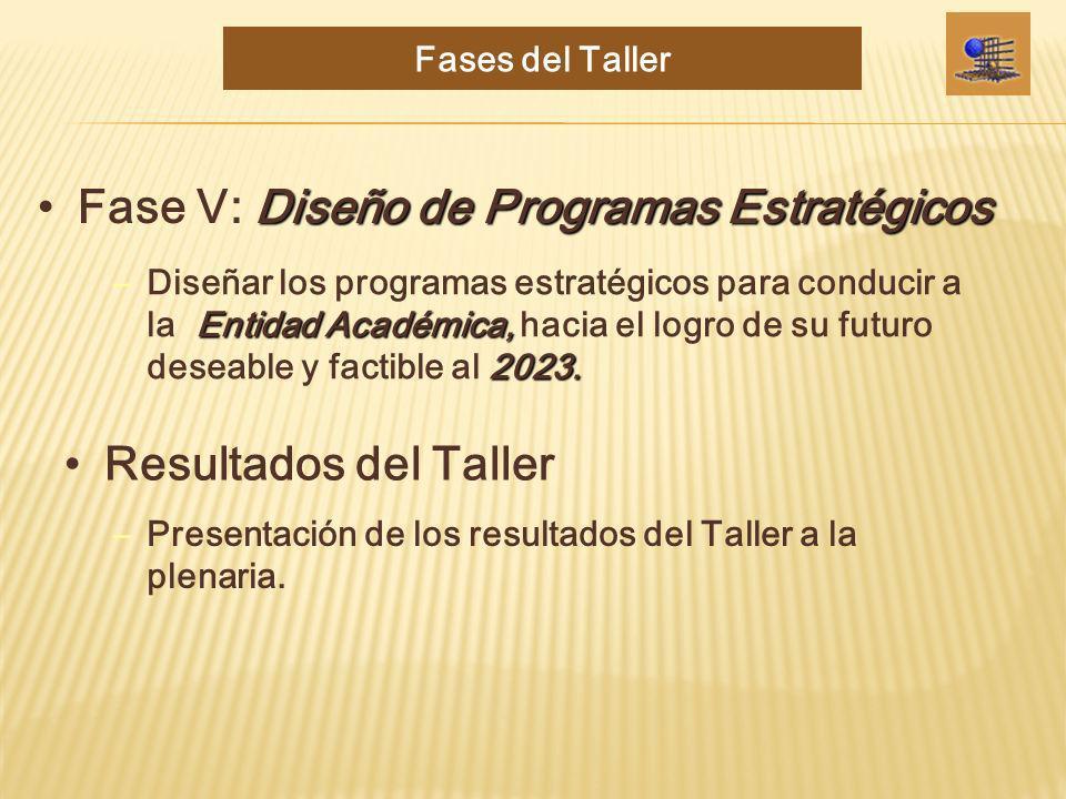 Fase V: Diseño de Programas Estratégicos