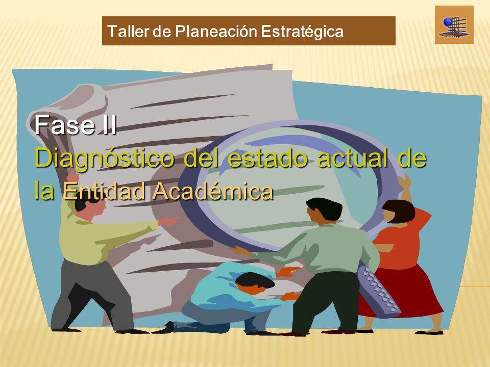Fase II Diagnóstico del estado actual de la Entidad Académica