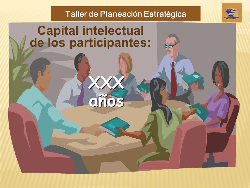 XXX años Capital intelectual de los participantes: