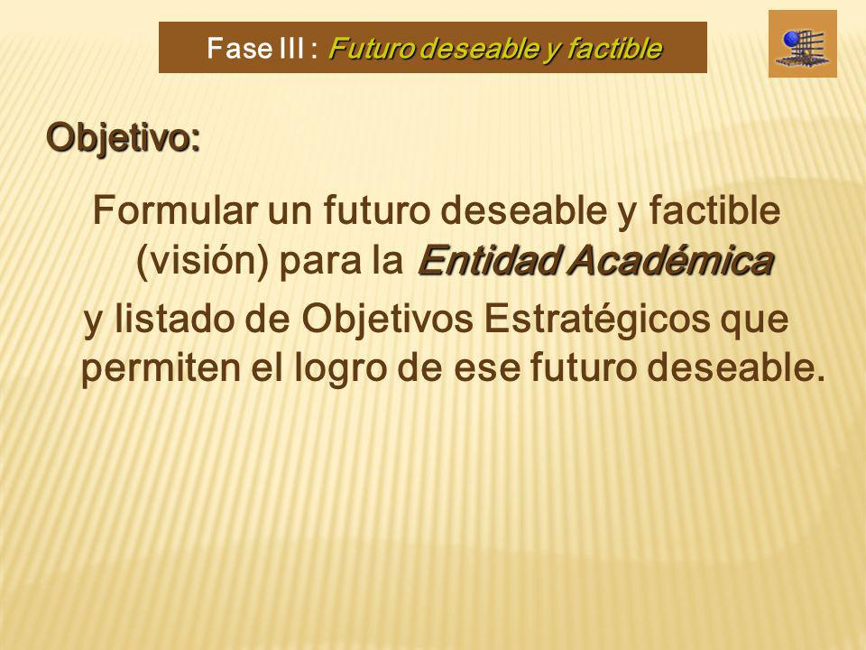 Fase III : Futuro deseable y factible