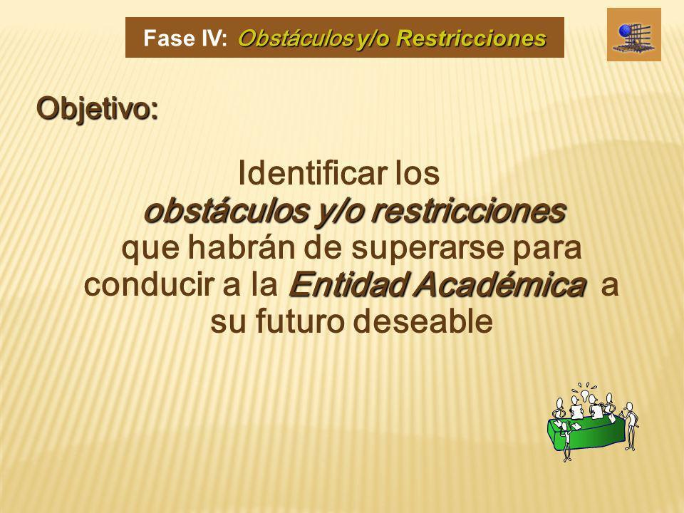 Fase IV: Obstáculos y/o Restricciones