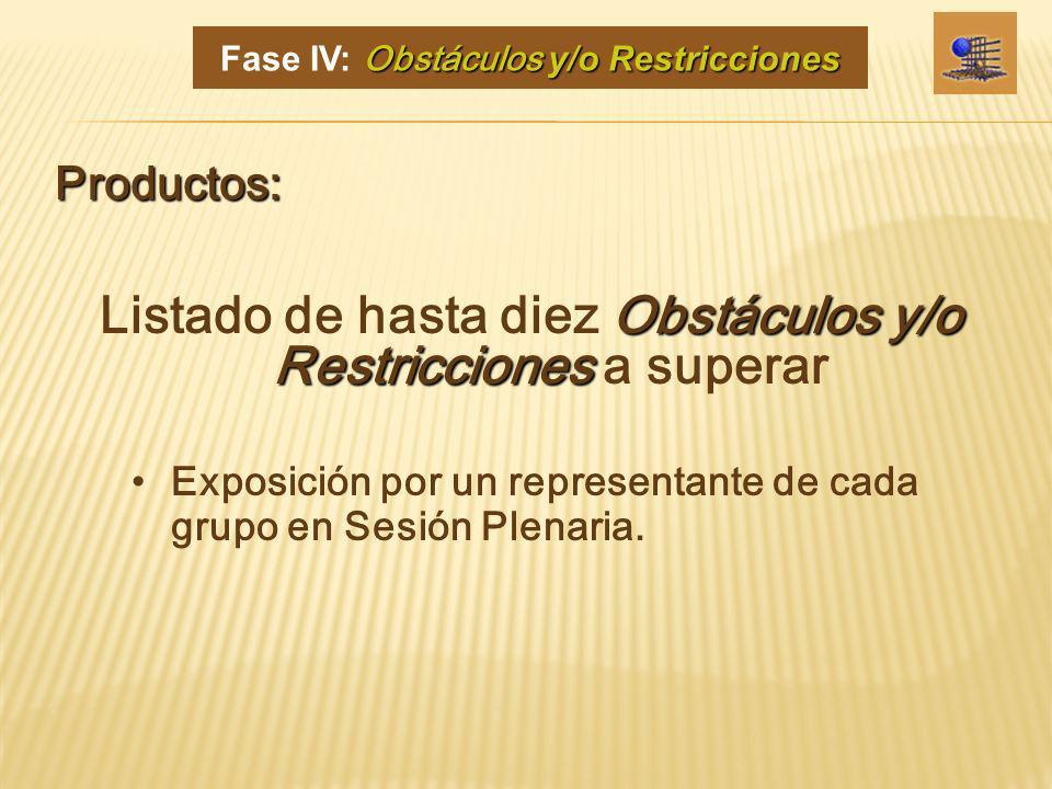 Listado de hasta diez Obstáculos y/o Restricciones a superar