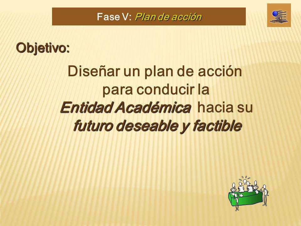 Fase V: Plan de acción Objetivo: Diseñar un plan de acción para conducir la Entidad Académica hacia su futuro deseable y factible.