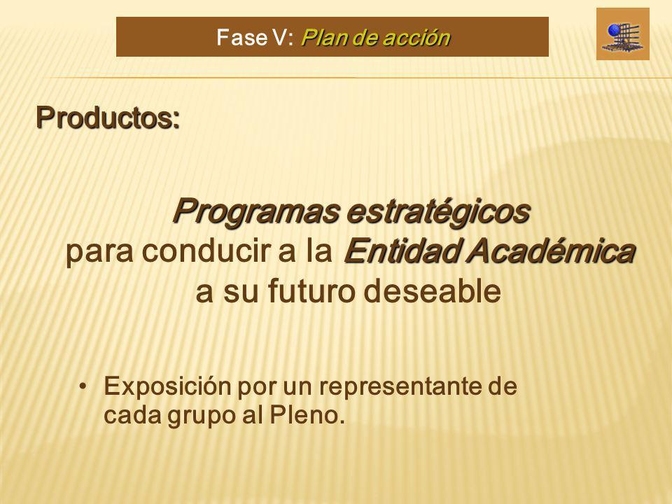Fase V: Plan de acción Productos: Programas estratégicos para conducir a la Entidad Académica a su futuro deseable.