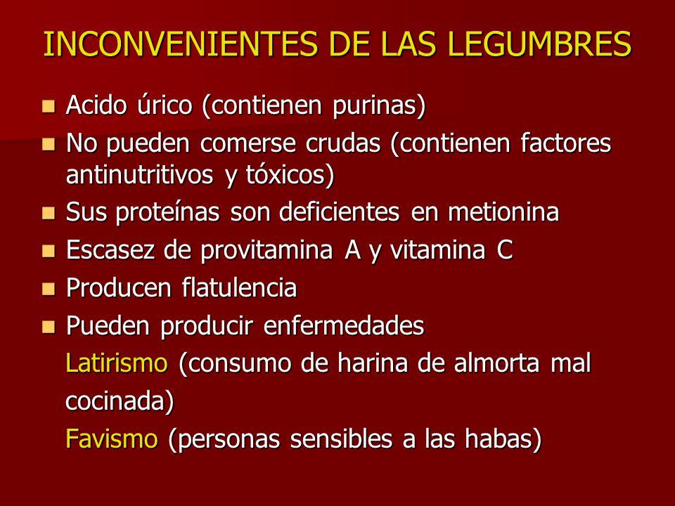 hierbas para gota acido urico remedio para aliviar crise de gota alimentos no recomendados para acido urico