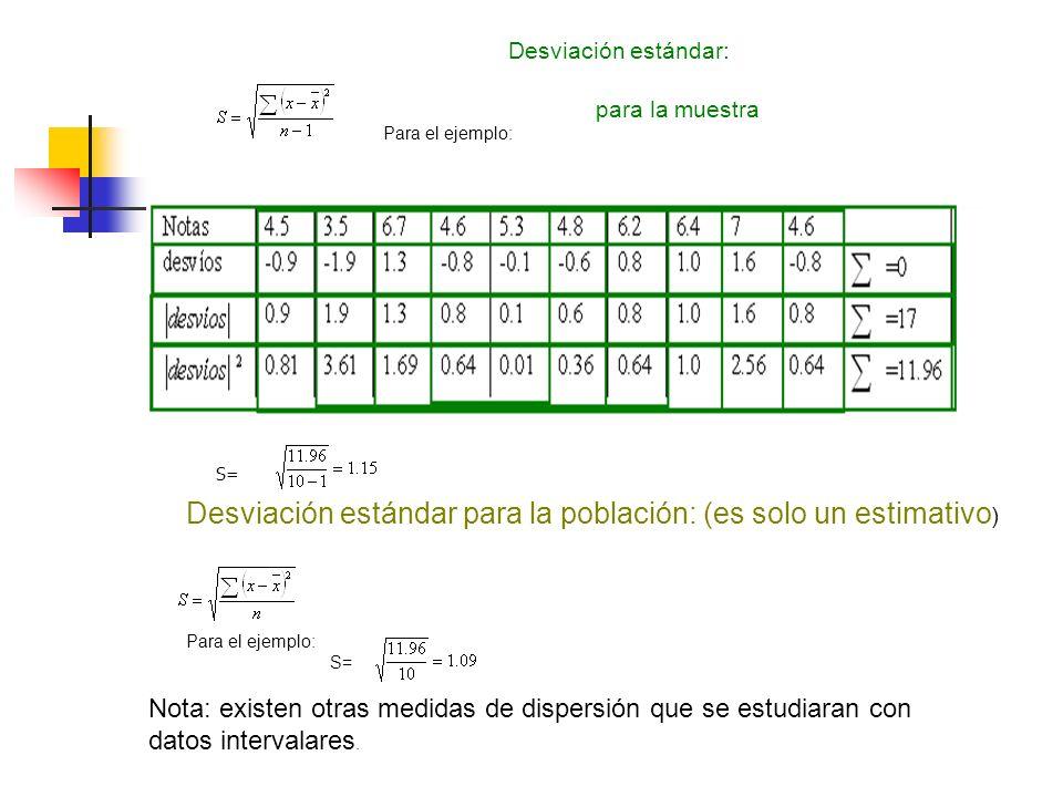 Desviación estándar para la población: (es solo un estimativo)