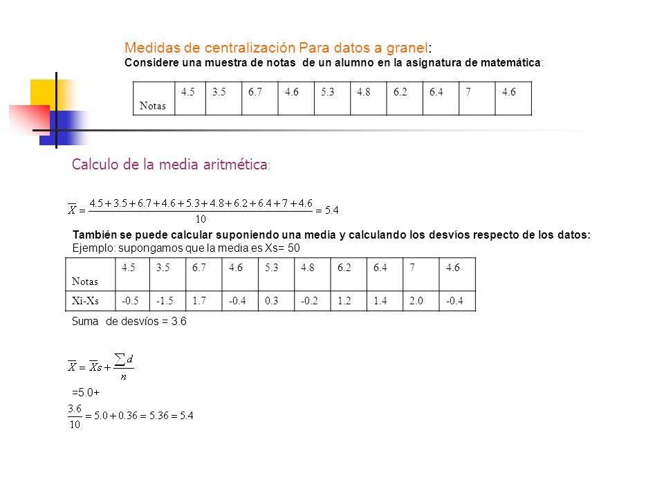 Medidas de centralización Para datos a granel: