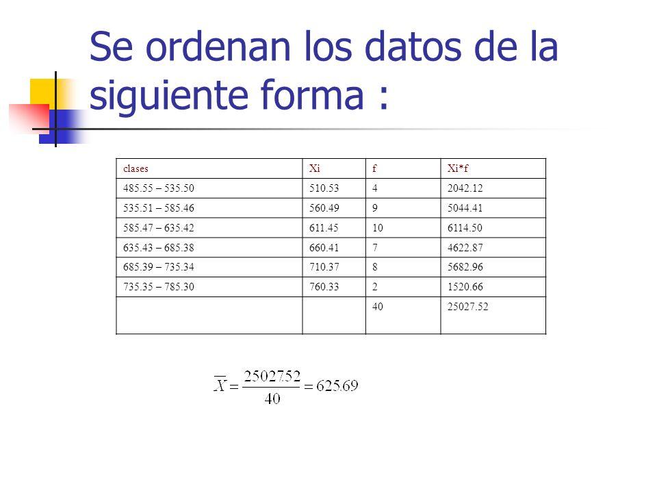 Se ordenan los datos de la siguiente forma :