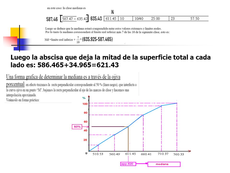 Luego la abscisa que deja la mitad de la superficie total a cada lado es: 586.465+34.965=621.43