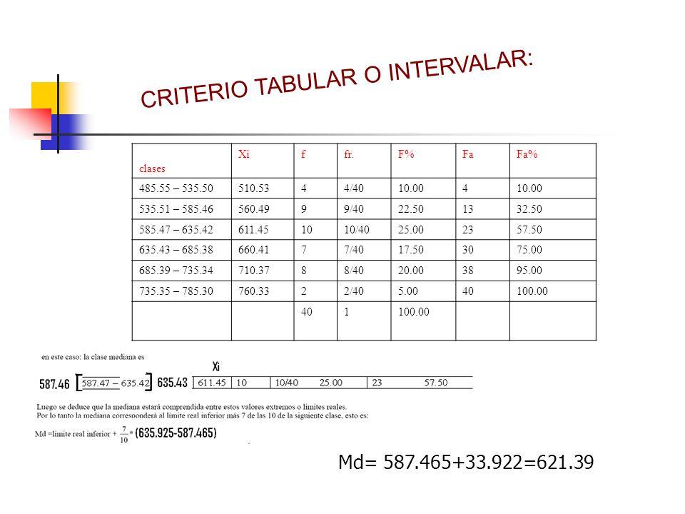 CRITERIO TABULAR O INTERVALAR:
